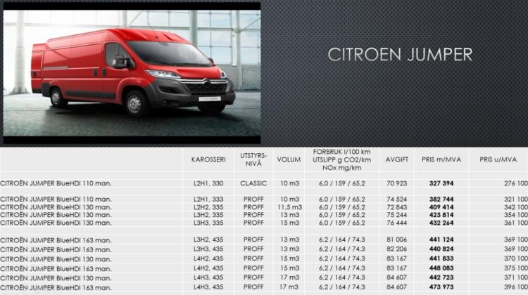 Citroën-Jumper